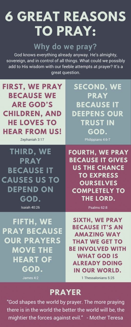 Great Reasons to Pray
